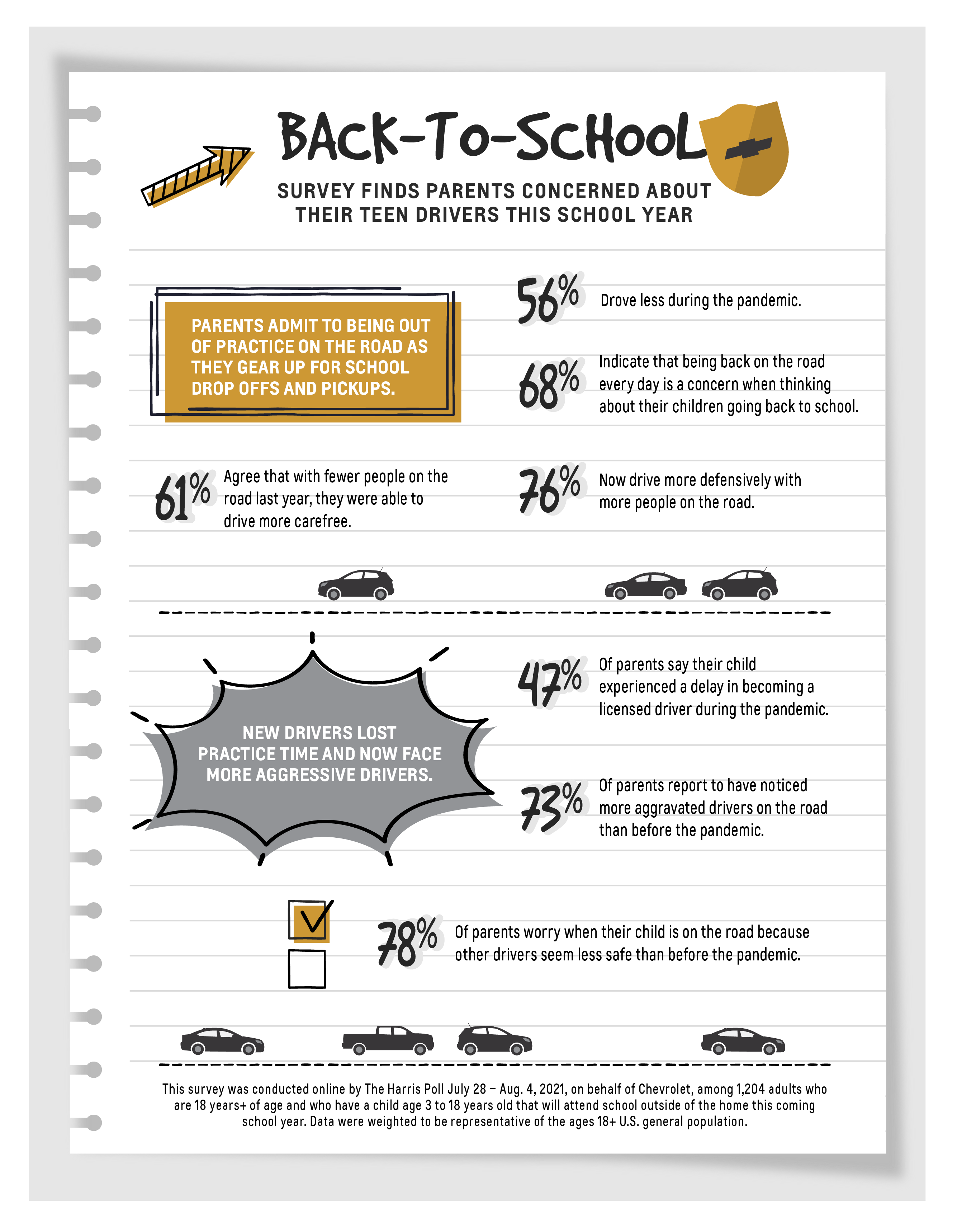 Chevy_BTS_Infographic_English